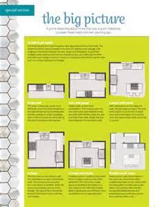 l kitchen layout with island kitchen layouts l shape with island kitchen