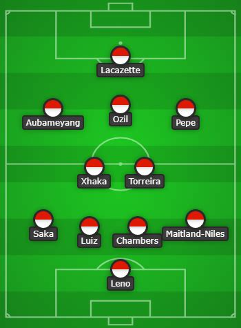Pepe and Chambers start, Strongest Predicted Arsenal ...