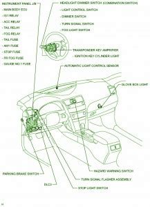 fuse box toyota 2009 camry le diagram free wiring diagram