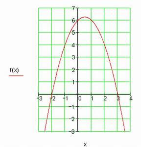 Scheitelpunkt Berechnen Parabel : l sungen geraden und parabeln zur vorbereitung einer klassenarbeit i ~ Themetempest.com Abrechnung