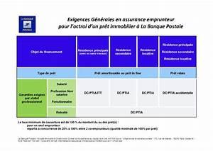 Liste Assurance : l 39 argus de l 39 assurance quand des banques jouent la transparence sur l 39 assurance emprunteur ~ Gottalentnigeria.com Avis de Voitures