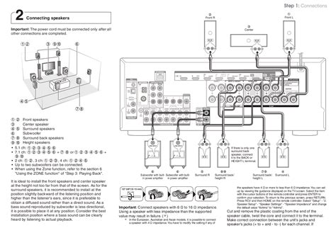 Receiver Wire Diagram by Onkyo Tx Nr636 Av Receiver Setup And Audio Pass Through