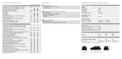 Nissan Leaf Dimensions by Nissan Leaf Interior Size Www Indiepedia Org