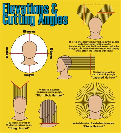 haircuts my location best 25 hair cutting techniques ideas on 9957