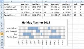 Gantt Chart Excel Template 2012 Planner