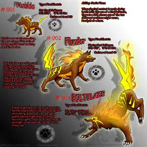 Electric Fire-type Pokemon