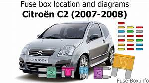 Download Citroen C2 Fuse Box Diagram