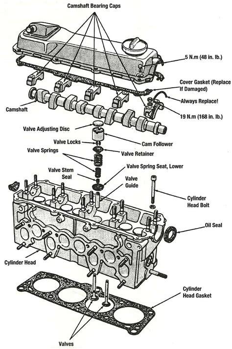 Engine Operation