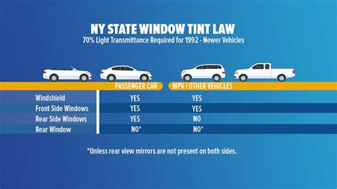 Nys Child Safety Seat Laws Pickup Truck