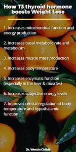 The Best Natural T3 Supplements   Prescription T3 Medications