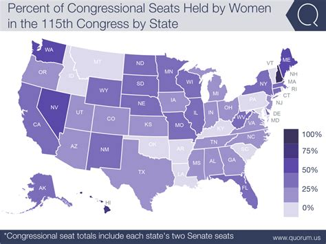 how many representatives are in the us house of representatives eleven states no in congress quorum