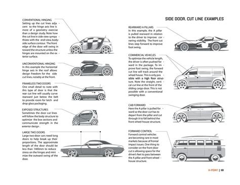 Pin By Edgar On Car Design Tips