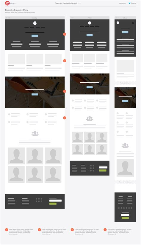 responsive website wireframe kit product mockups