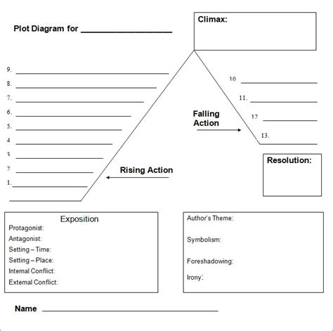 plot diagram template sample  format