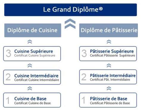 etude de cuisine diplômes de cuisine et pâtisserie le grand diplôme le