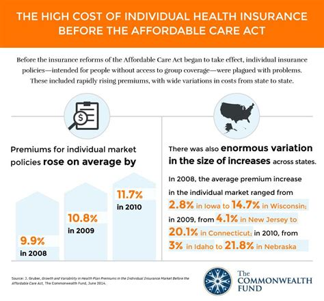 The health insurance marketplace is a service designed for people just like you shop for and enroll in comprehensive and affordable health insurance like many americans, you're probably wondering what the health insurance marketplace is. Before we can evaluate the impact of the Affordable Care Act on health insurance premiums ...