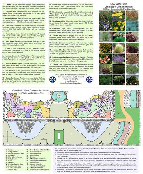 list of landscaping plants landscaping programs free landscape design program