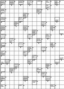 Mis En Pieces Mots Fléchés : mots fleches a imprimer pdf ~ Medecine-chirurgie-esthetiques.com Avis de Voitures