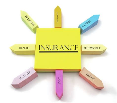 34 Best Insurance Companies In Nigeria