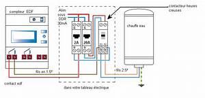 Sous Compteur Electrique Triphasé : compteur lectrique triphas lectronique ~ Dailycaller-alerts.com Idées de Décoration