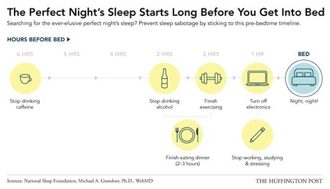 5 Htp Before Bed by If You Re A Bad Sleeper This Needs To Be Your Bedtime Routine