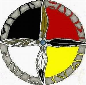 Lakota Medicine Wheel Directions images