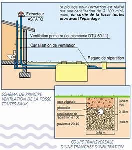 Aération Fosse Septique : remont d 39 odeurs malgr la ventilation primaire page 1 ~ Premium-room.com Idées de Décoration