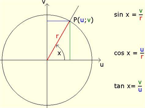 vb funde tutorial mathematikgrundlagen zur