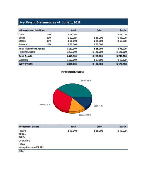 FREE 10+ Sample Financial Plan Templates in MS Word | PDF ...