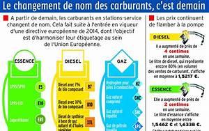 Carburant Nouveau Nom : e5 e10 e85 les carburants changent de nom ce vendredi une infographie pour vous y ~ Medecine-chirurgie-esthetiques.com Avis de Voitures