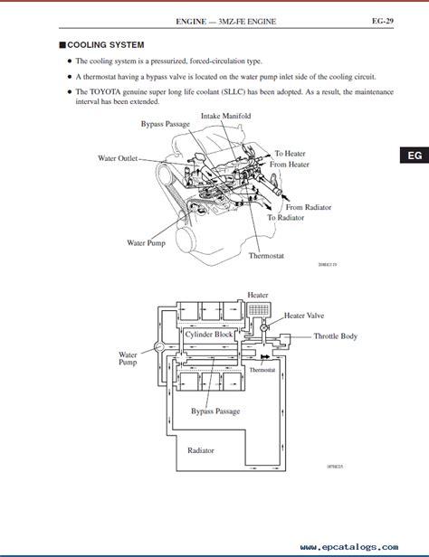 free download parts manuals 2012 lexus is instrument cluster lexus rx350 rx330 rx300 pdf workshop manual pdf download