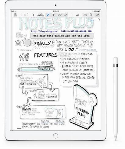 Notes Plus Drawing Cool Notebook Paper Writeon