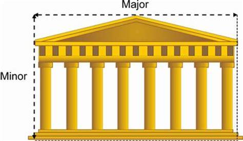 Der Goldene Schnitt Architektur by Der Goldene Schnitt Und Die Fibonacci Spirale Gegen Den