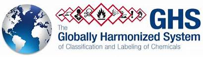 Ghs Harmonized System Globally Icon Classification Hazard