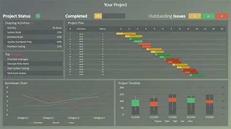 dashboard powerpoint templates