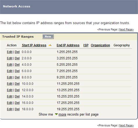 access ip range whitelisting trusted ip ranges
