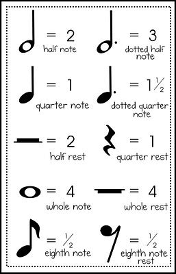 8 Best Images Of Note Values Worksheets  Free Notes Music Worksheets For Kids, Piano Music