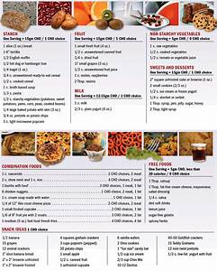 Wendy S Menu Nutrition Chart 7 Reasons Why You Don T Want Diabetes Happy Dietitian