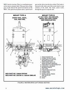 Hyster Class 3 For D135 Motor Hand Trucks Pdf Manual Download