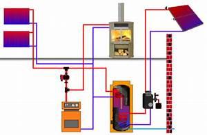 Wasserführender Kamin Anschluss : kamin mit heizungsanschluss klimaanlage und heizung ~ A.2002-acura-tl-radio.info Haus und Dekorationen
