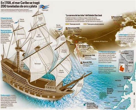 Barcos Piratas Hundidos En El Caribe by Barcos Hundidos Con Tesoros