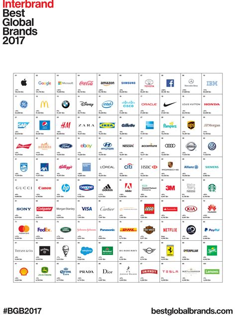 Interbrand Releases 2017 Best Global Brands Report: Apple ...