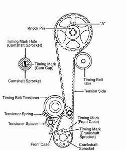 2010 Hyundai Sonata Serpentine Belt Diagram