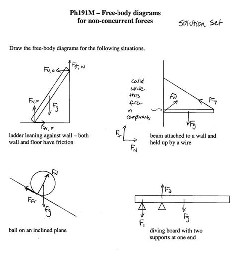 13 Best Images Of Force Diagrams Worksheets With Answers  2 Drawing Force Diagrams Worksheet