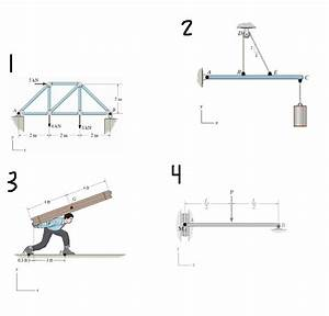 Draw The Free Body Diagram For The Beam A Is A Rocker And