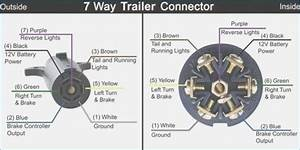 Diagram  Wiring Diagram Of A 7 Pin Trailer Plug Wiring
