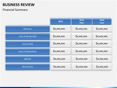 Business Review PowerPoint Template   SketchBubble