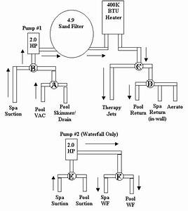 26 Pool Valves Diagram
