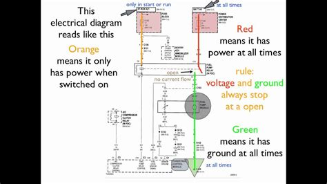 how to read an electrical diagram lesson 1 youtube