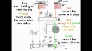 How To Read Home Wiring Diagrams